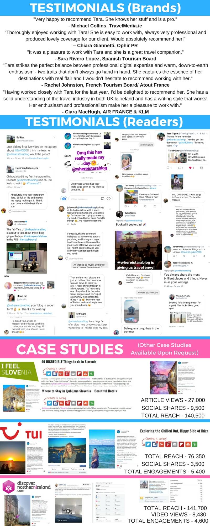 Where is Tara Testimonials and Case Studies April 2018 updated